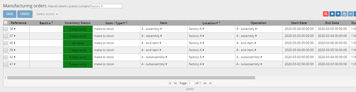Manufacturing orders for item A