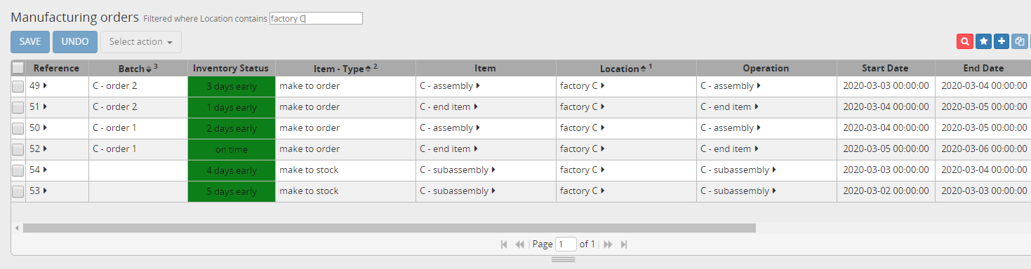Manufacturing orders for item C