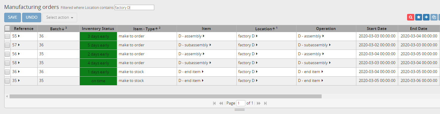 Manufacturing orders for item D
