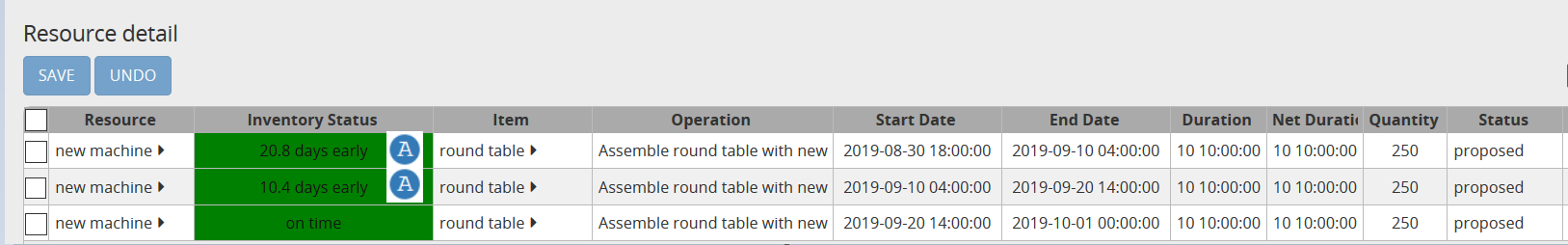 Resource detail for round table